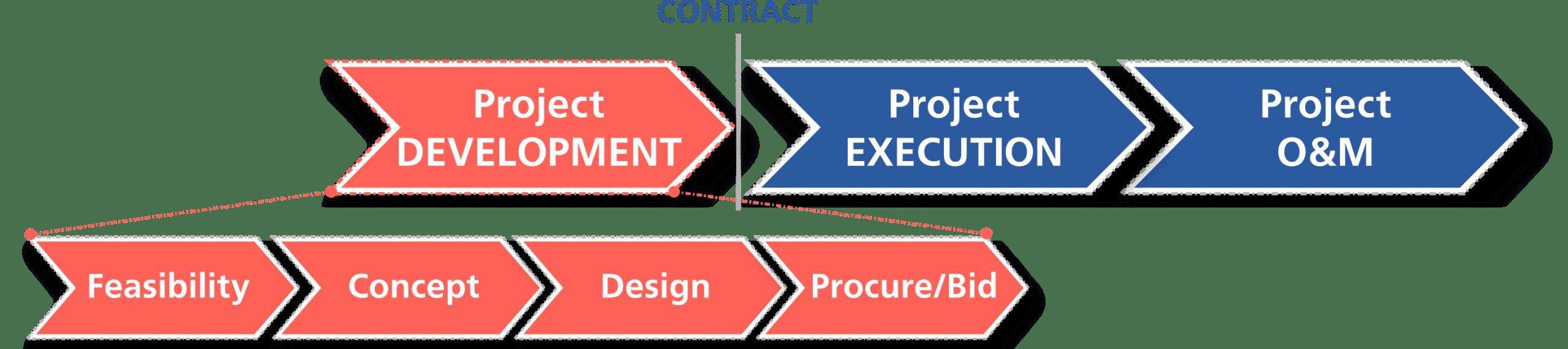Planning stage_6