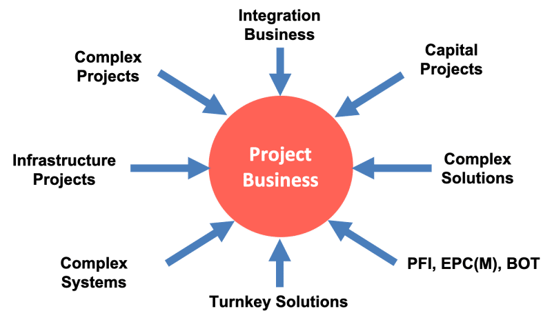 Project_Business_Definition_IBS