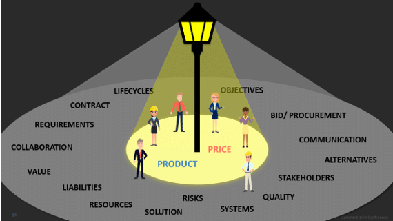 Multiple Stakeholders in B2B Projects